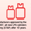 There Is No Expiry Date For Lpg Cylinders, Only Test Due Date